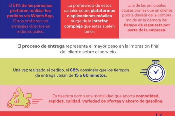 Los servicios delivery en Caracas deben aumentar confianza y consolidar el servicio al cliente