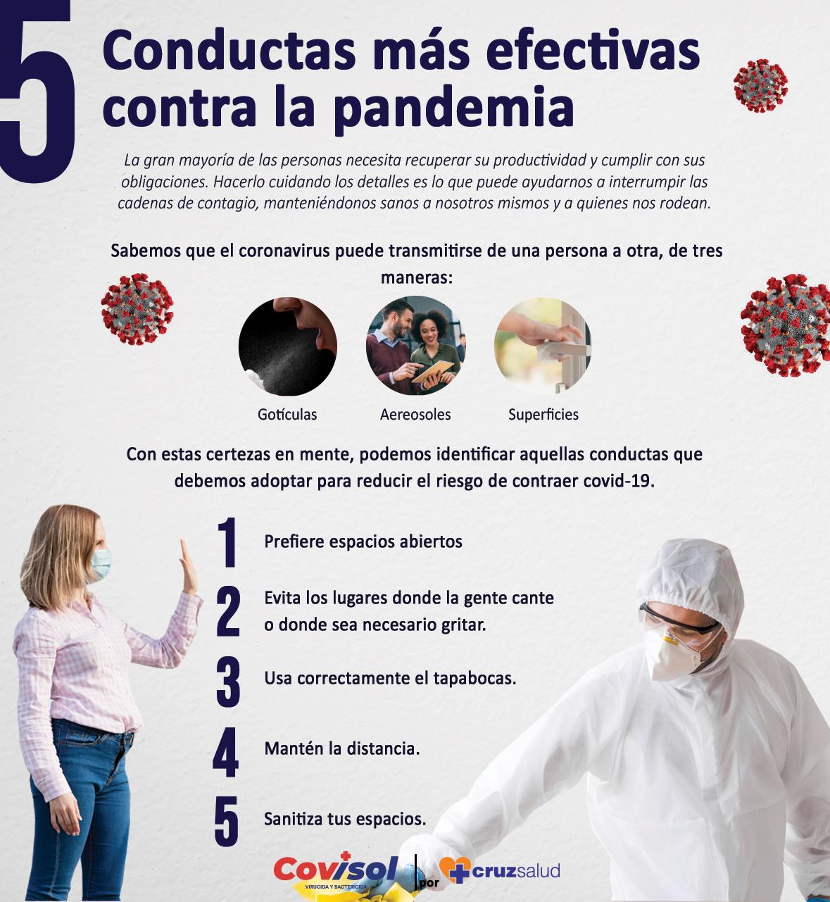 5 Conductas más efectivas contra la pandemia