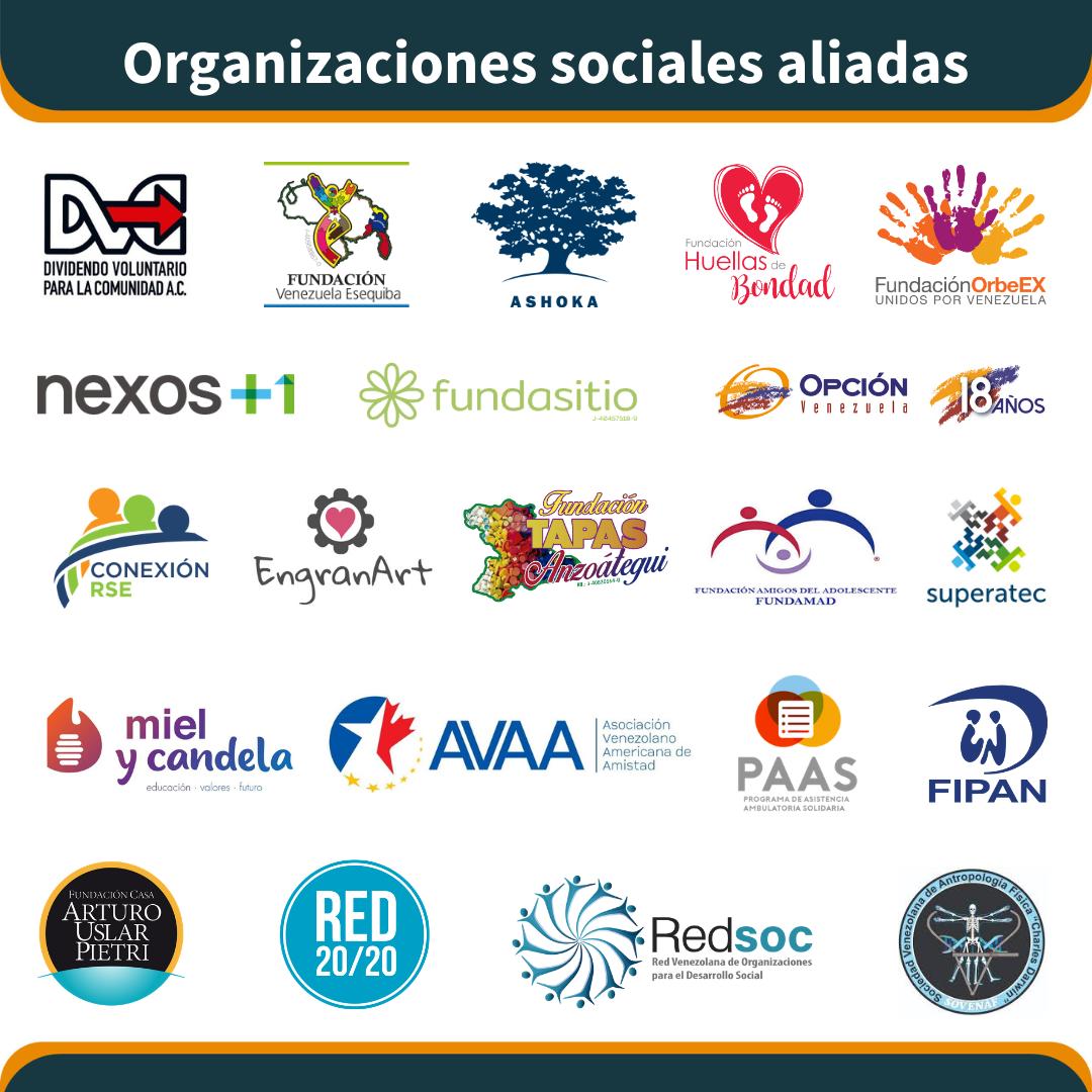 Conferencia Iberoamericana de Ciencias Sociales, Económicas y Gerenciales