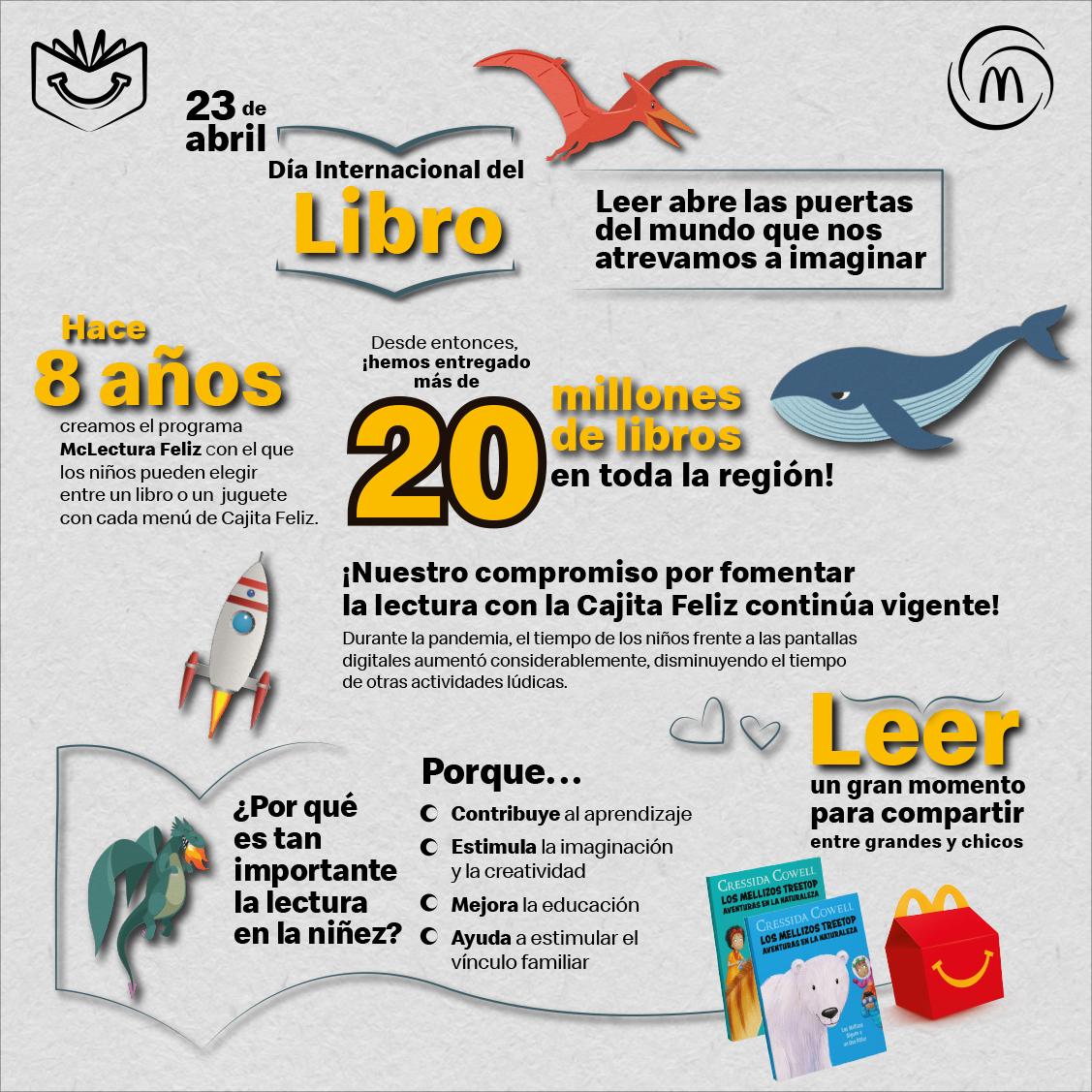 Arcos Dorados alcanza los 20 millones de libros infantiles entregados en la región