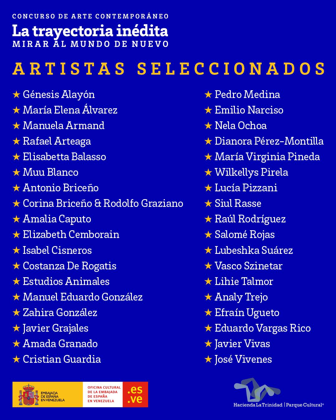 Artistas seleccionados para el concurso «La Trayectoria Inédita»