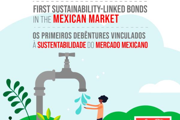 Coca-Cola FEMSA anuncia exitosa colocación de los primeros Certificados Bursátiles Vinculados a la Sostenibilidad  del mercado mexicano